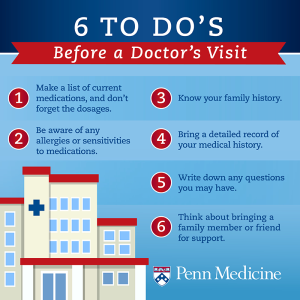 6-to-dos-preparing-for-doctors-appointment
