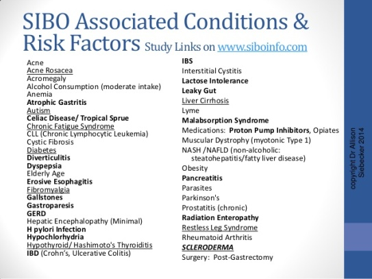 sibo-and-scleroderma-handout-4-638